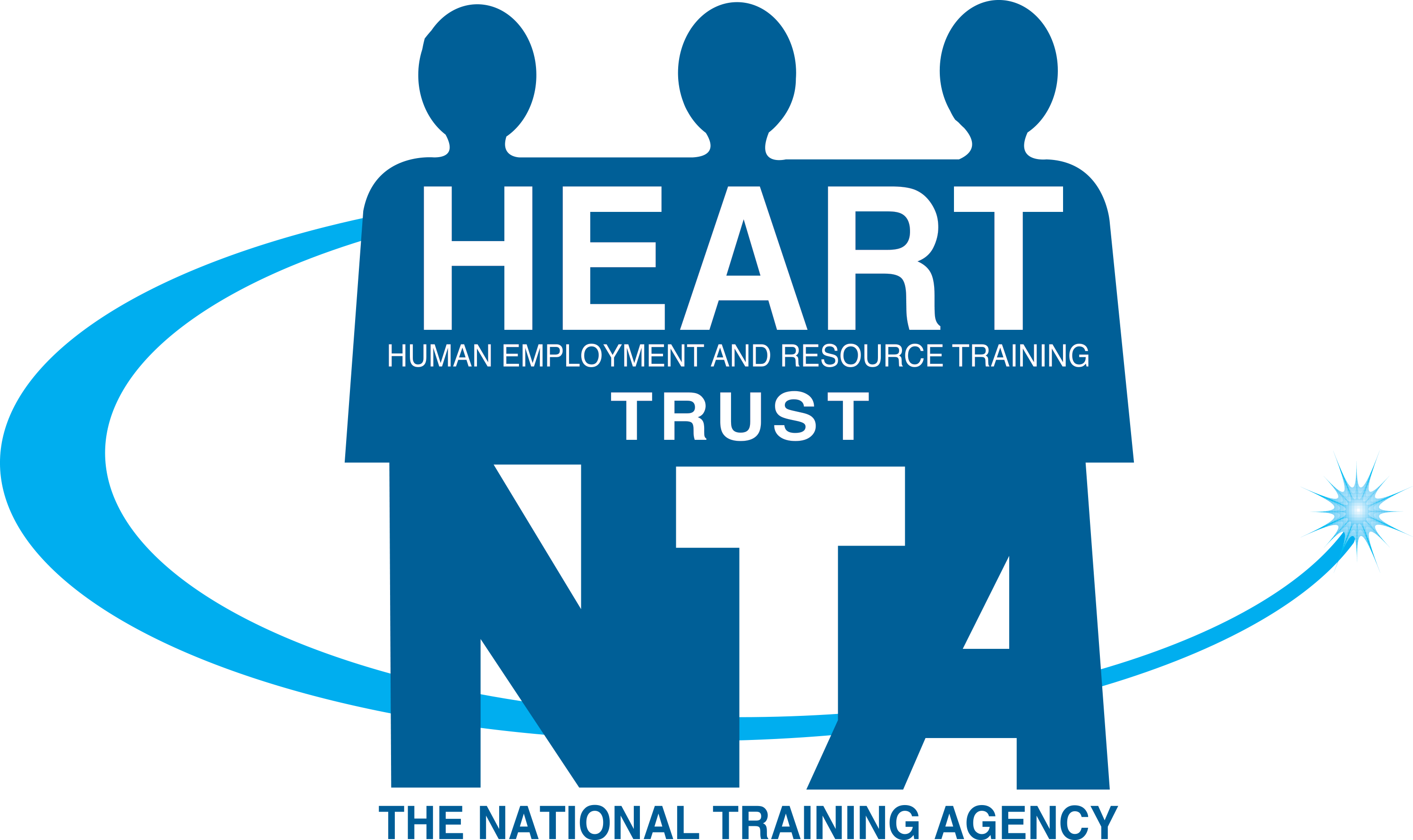 HEART Trust - NTA Jobs in Jamaica